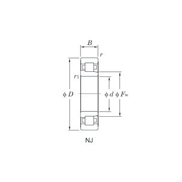 NJ332 KOYO Cylindrical Roller Bearings
